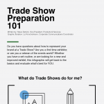 Trade Show Preparation 101 [Infographic]